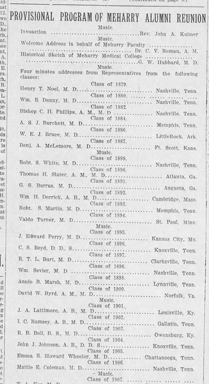 Nashville Globe clipping from August 1913, showing Mattie E. Coleman's name among Meharry graduates