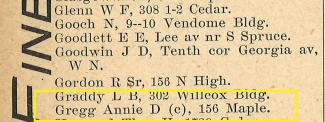 1896 City Directory showing Annie D. Gregg listed as a physician